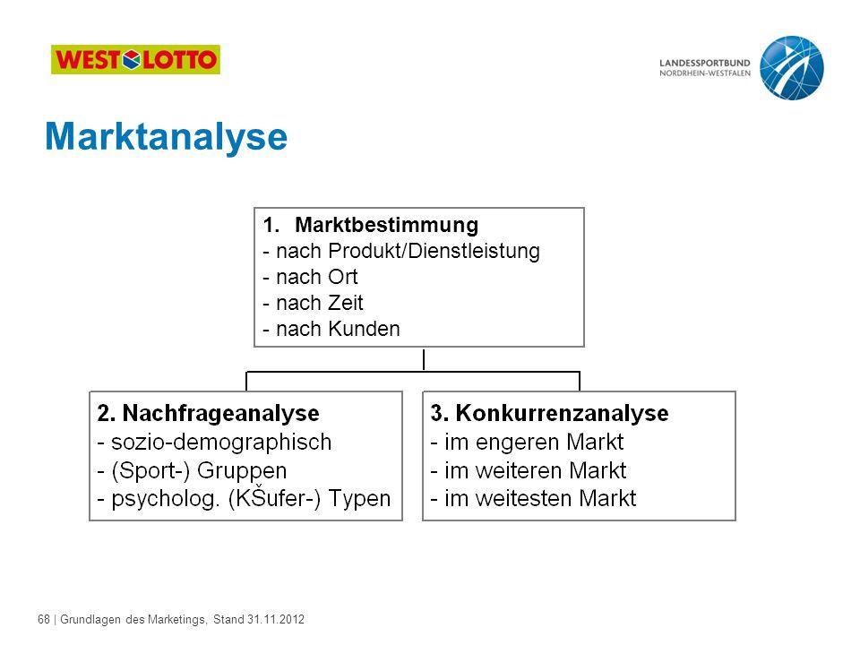 68 | Grundlagen des Marketings, Stand 31.11.2012 Marktanalyse 1.Marktbestimmung - nach Produkt/Dienstleistung - nach Ort - nach Zeit - nach Kunden