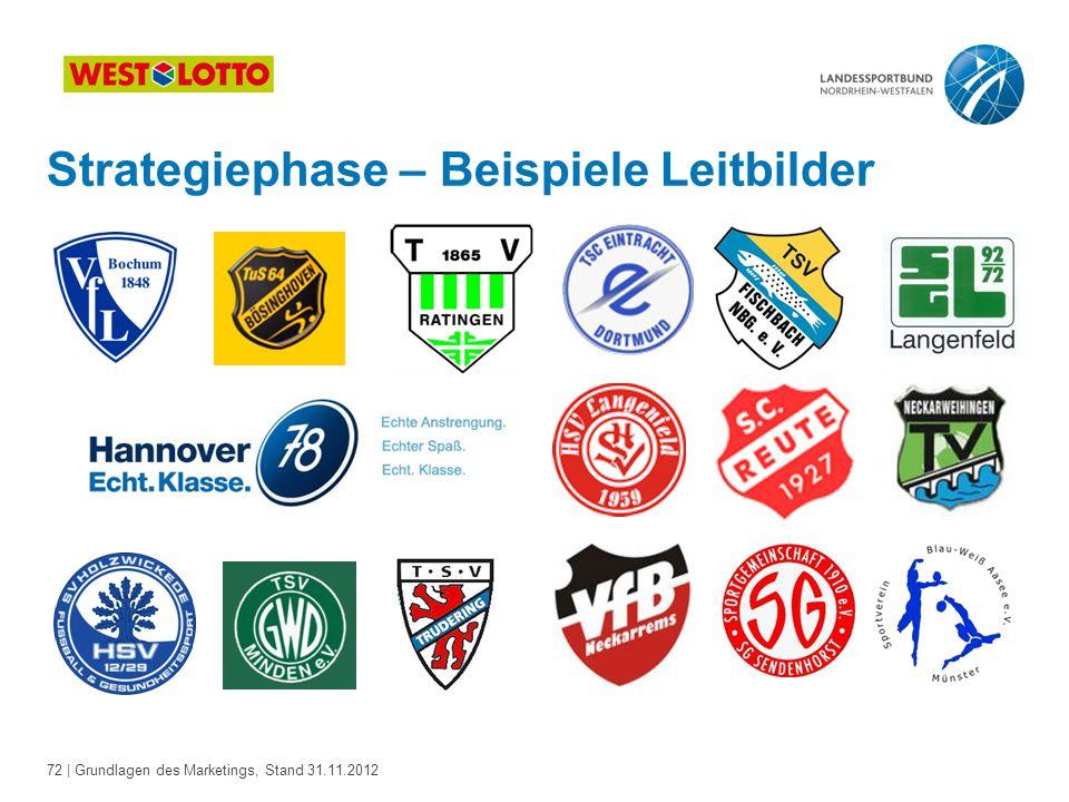 72 | Grundlagen des Marketings, Stand 31.11.2012 Strategiephase – Beispiele Leitbilder