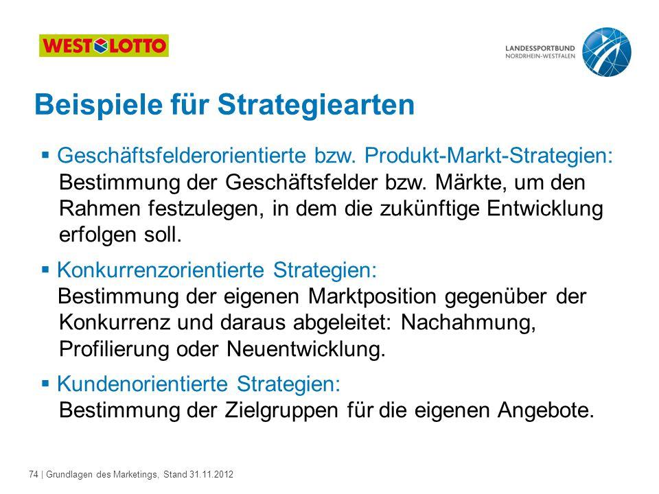 74 | Grundlagen des Marketings, Stand 31.11.2012 Beispiele für Strategiearten  Geschäftsfelderorientierte bzw. Produkt-Markt-Strategien: Bestimmung d
