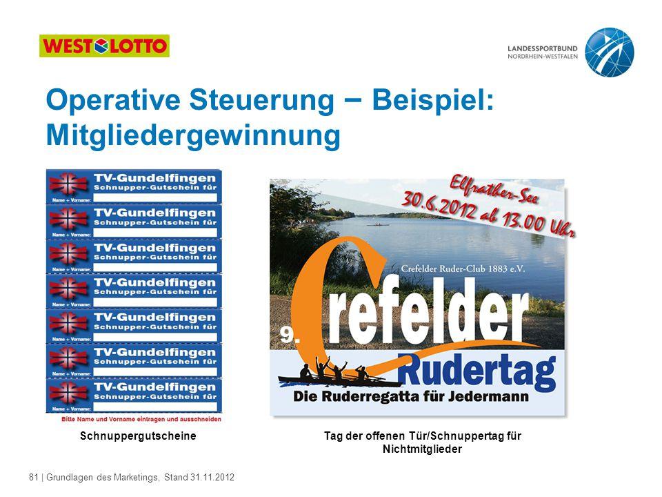 81 | Grundlagen des Marketings, Stand 31.11.2012 Operative Steuerung – Beispiel: Mitgliedergewinnung SchnuppergutscheineTag der offenen Tür/Schnuppert