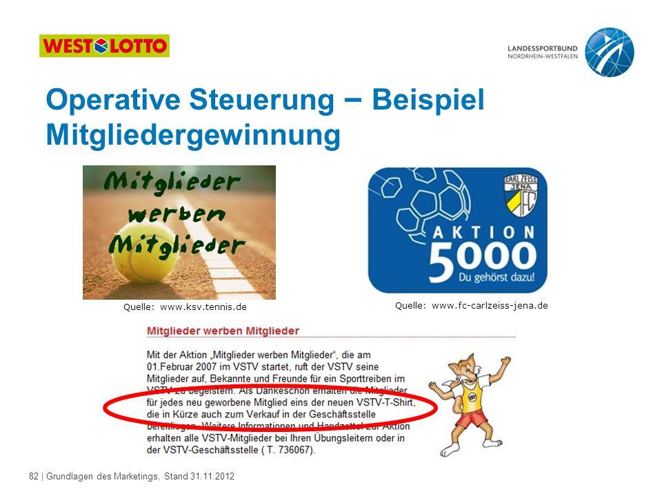 82 | Grundlagen des Marketings, Stand 31.11.2012 Operative Steuerung – Beispiel Mitgliedergewinnung Quelle: www.ksv.tennis.de Quelle: www.fc-carlzeiss