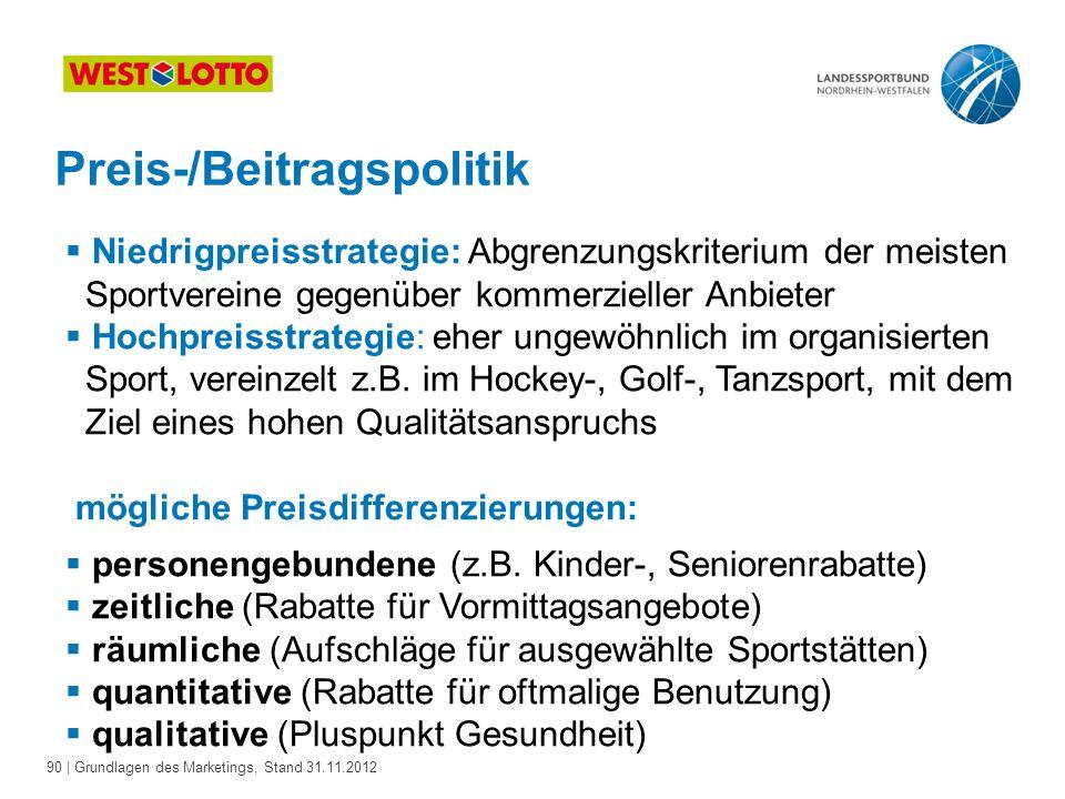 90 | Grundlagen des Marketings, Stand 31.11.2012 Preis-/Beitragspolitik  Niedrigpreisstrategie: Abgrenzungskriterium der meisten Sportvereine gegenüb