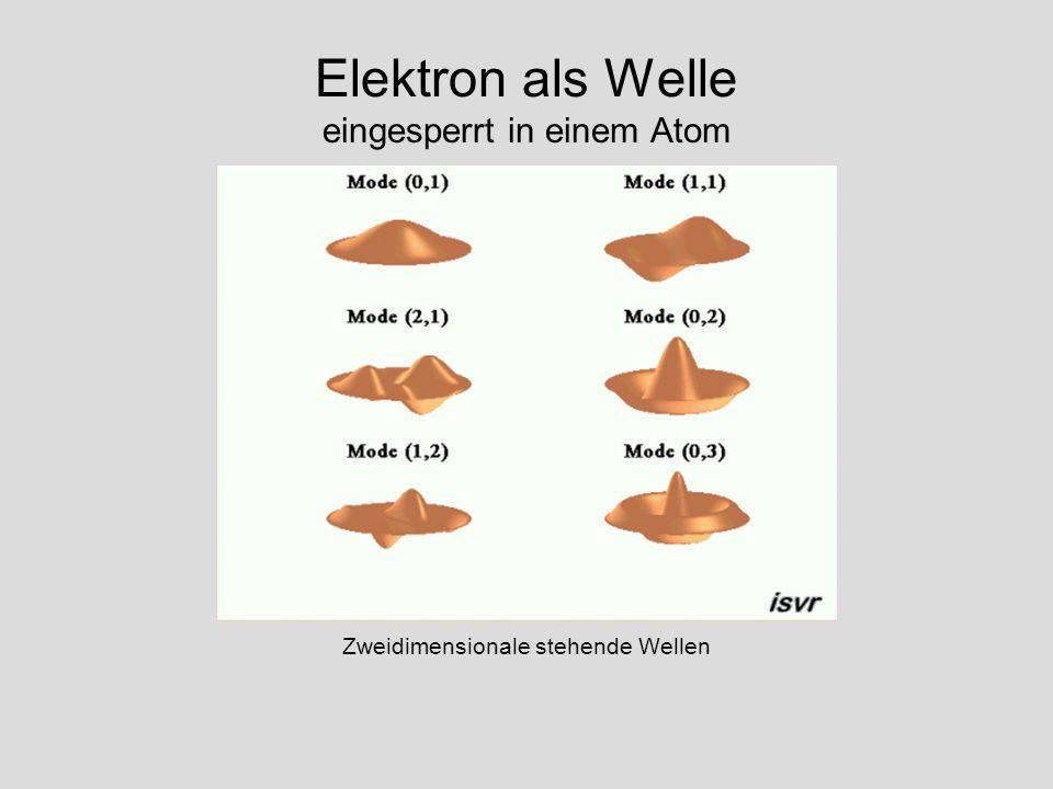 Elektron als Welle eingesperrt in einem Atom Zweidimensionale stehende Wellen