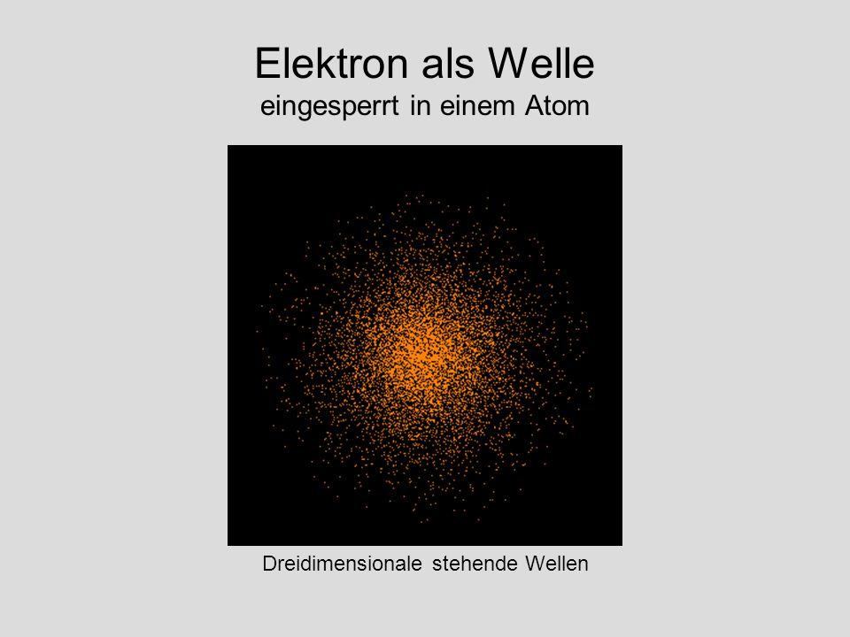 Elektron als Welle eingesperrt in einem Atom Dreidimensionale stehende Wellen