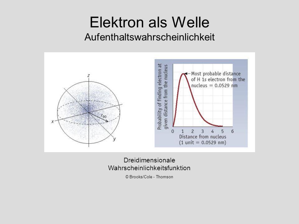 Elektron als Welle Aufenthaltswahrscheinlichkeit Dreidimensionale Wahrscheinlichkeitsfunktion © Brooks/Cole - Thomson