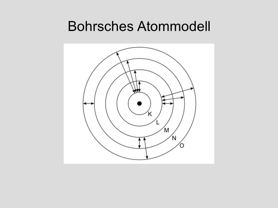 Ergebnis Interferenz der Elektronenwellen