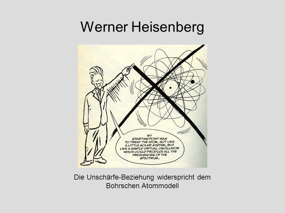 Werner Heisenberg Die Unschärfe-Beziehung widerspricht dem Bohrschen Atommodell