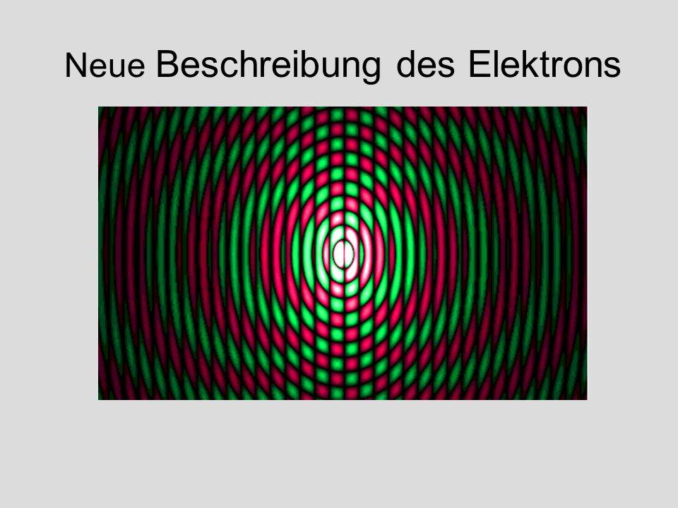 Wellencharakter des Elektrons theoretische Vorhersage Prince Louis-Victor Pierre Raymond de Broglie