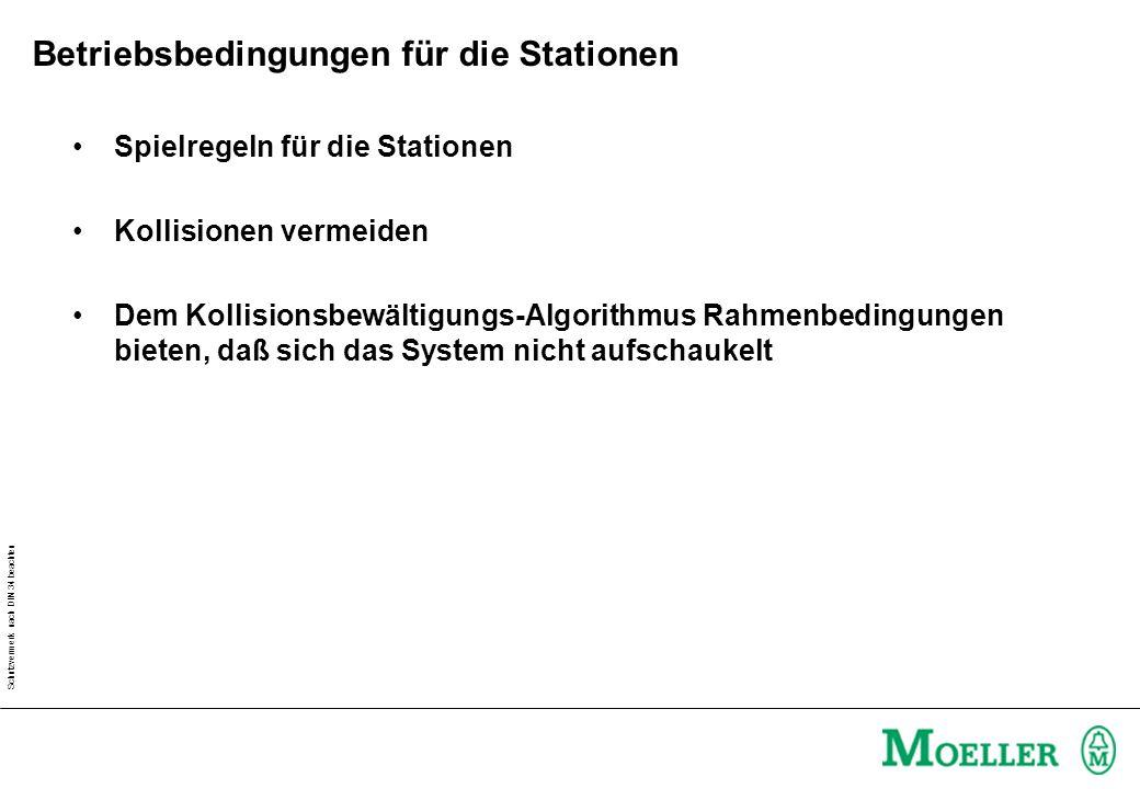 Schutzvermerk nach DIN 34 beachten Betriebsbedingungen für die Stationen Spielregeln für die Stationen Kollisionen vermeiden Dem Kollisionsbewältigungs-Algorithmus Rahmenbedingungen bieten, daß sich das System nicht aufschaukelt