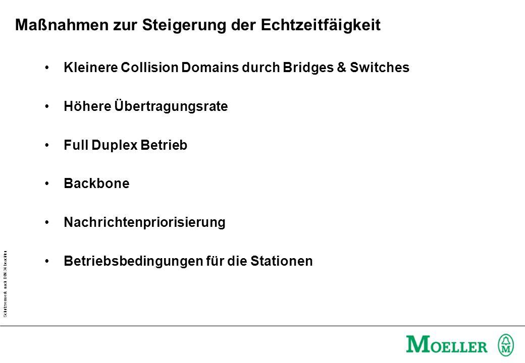Schutzvermerk nach DIN 34 beachten Maßnahmen zur Steigerung der Echtzeitfäigkeit Kleinere Collision Domains durch Bridges & Switches Höhere Übertragungsrate Full Duplex Betrieb Backbone Nachrichtenpriorisierung Betriebsbedingungen für die Stationen