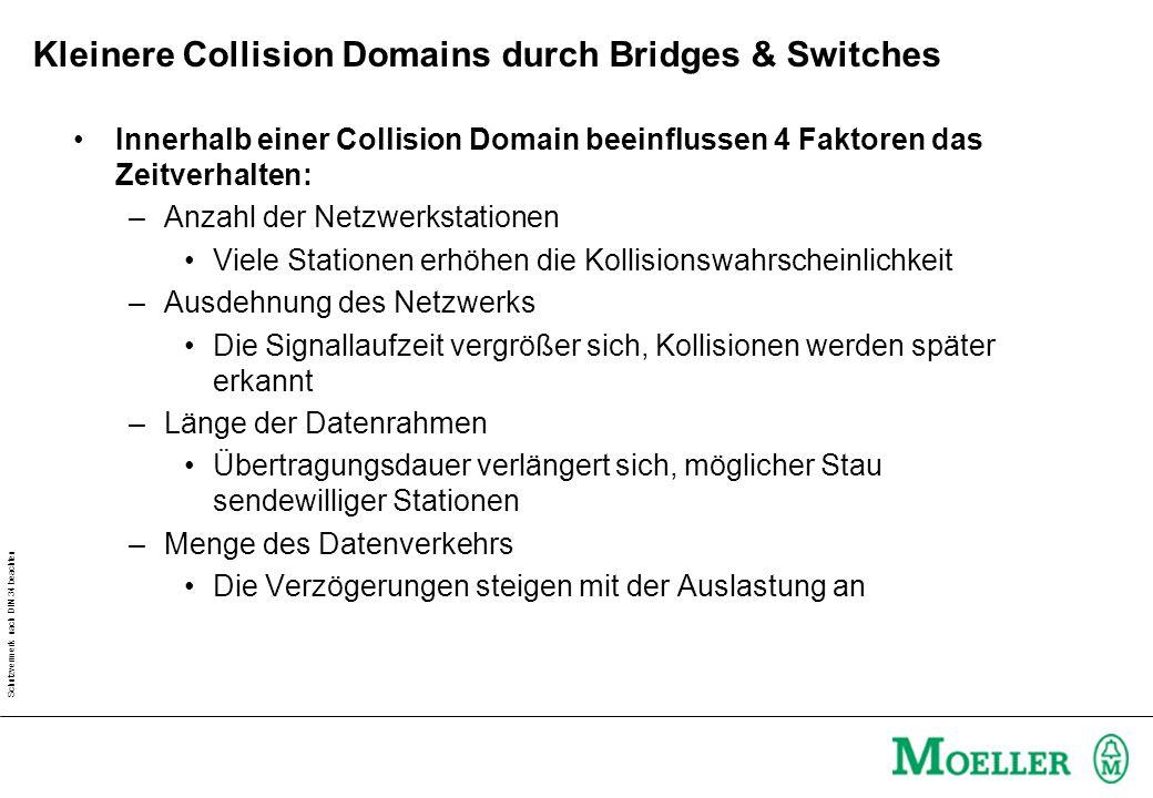 Schutzvermerk nach DIN 34 beachten Kleinere Collision Domains durch Bridges & Switches 1 2 3 4 5 6 7 8
