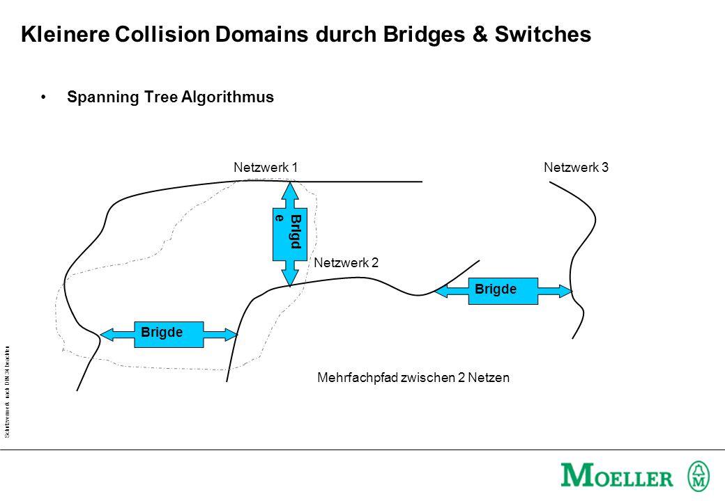Schutzvermerk nach DIN 34 beachten Fazit Das Ethernet ist aufgrund des Zugriffsverfahrens CSMA/CD und des Back-Off-Algorithmus nicht deterministisch, da es zu einer Kumulierung von Kollisionen kommen kann.