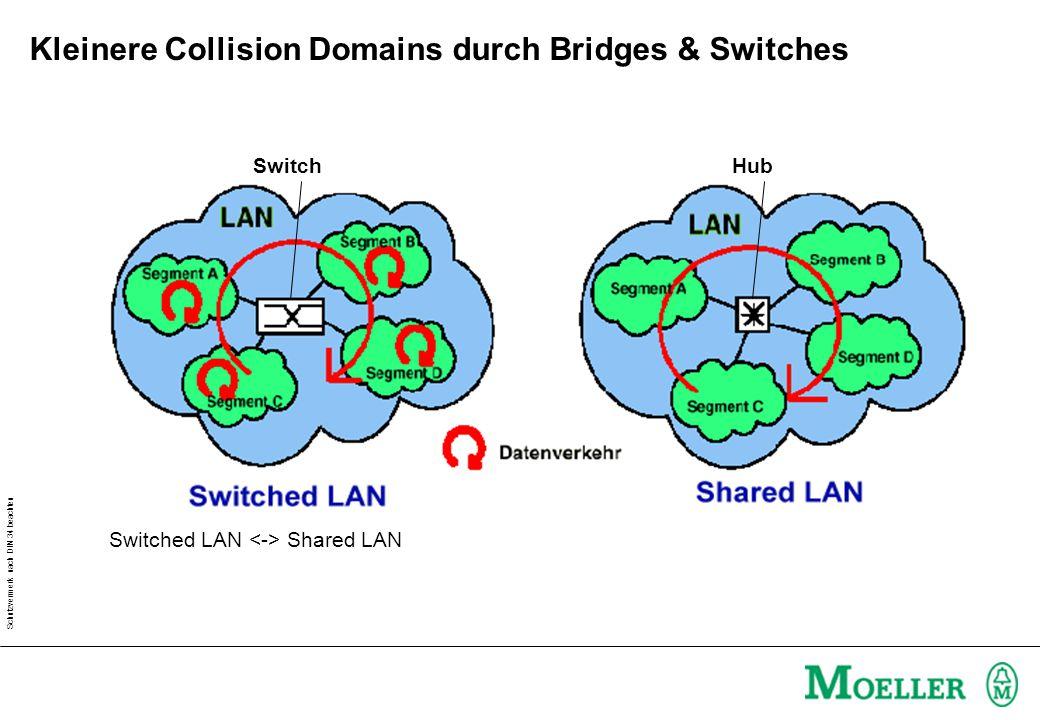 Schutzvermerk nach DIN 34 beachten Aufgabe: Grundlagen Ethernet 1