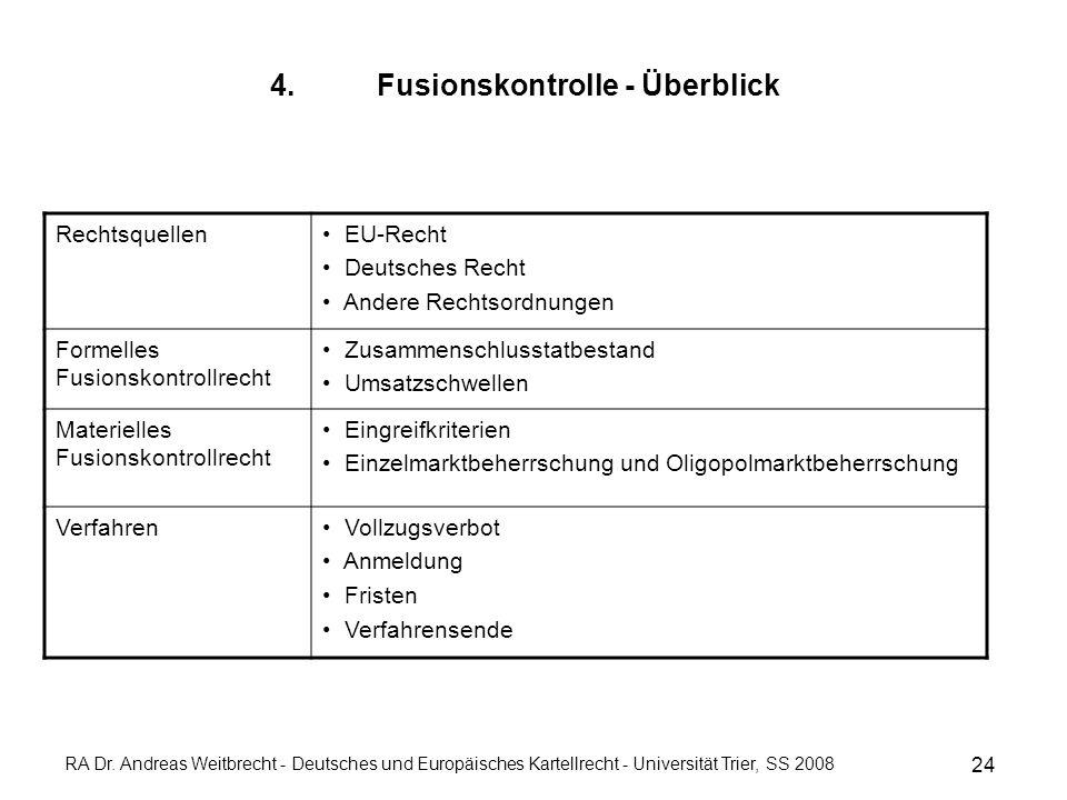 4.Fusionskontrolle - Überblick RA Dr. Andreas Weitbrecht - Deutsches und Europäisches Kartellrecht - Universität Trier, SS 2008 24 Rechtsquellen EU-Re