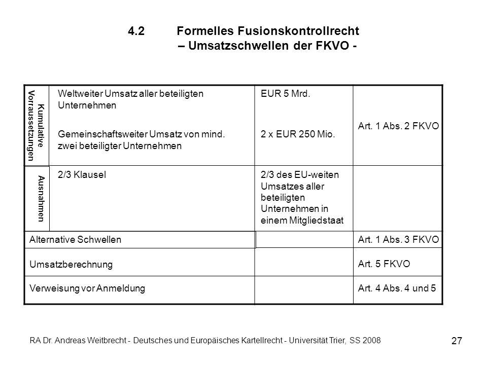 4.2Formelles Fusionskontrollrecht – Umsatzschwellen der FKVO - Umsatzberechnung Kumulative Vorraussetzungen Ausnahmen Weltweiter Umsatz aller beteiligten Unternehmen Gemeinschaftsweiter Umsatz von mind.