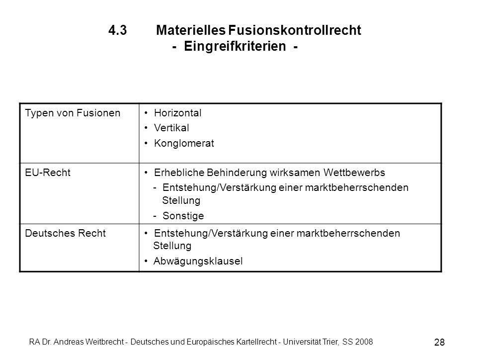 4.3Materielles Fusionskontrollrecht - Eingreifkriterien - RA Dr.