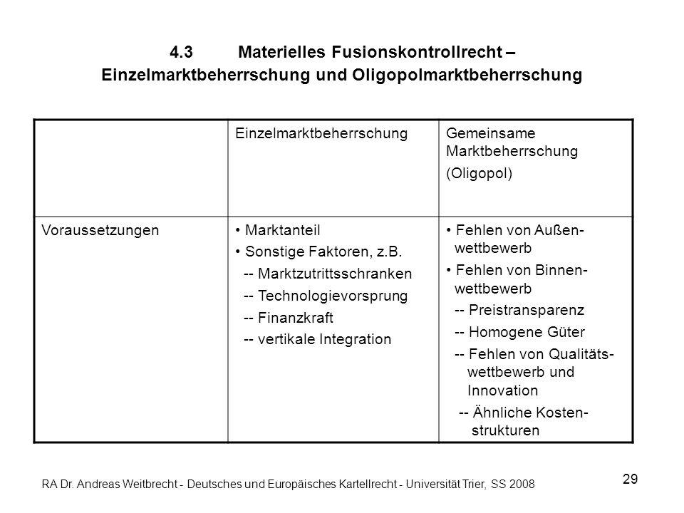 4.3Materielles Fusionskontrollrecht – Einzelmarktbeherrschung und Oligopolmarktbeherrschung EinzelmarktbeherrschungGemeinsame Marktbeherrschung (Oligopol) Voraussetzungen Marktanteil Sonstige Faktoren, z.B.
