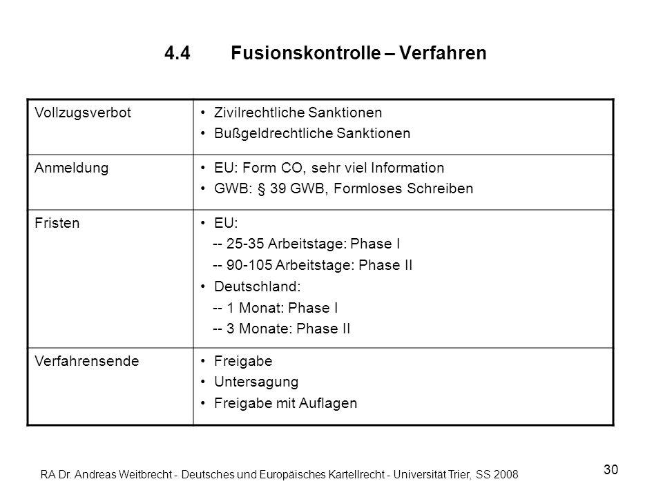 4.4Fusionskontrolle – Verfahren RA Dr.