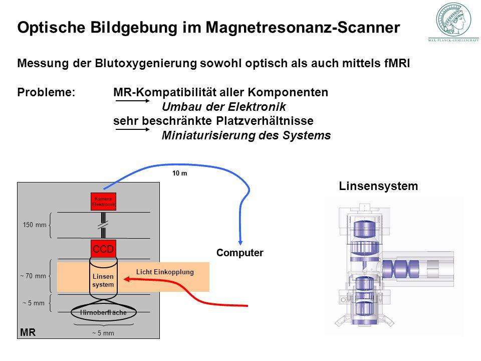Optische Bildgebung im Magnetresonanz-Scanner Messung der Blutoxygenierung sowohl optisch als auch mittels fMRI Probleme:MR-Kompatibilität aller Kompo