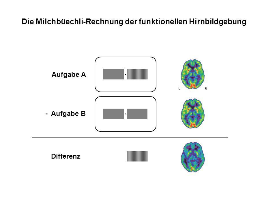 Differenz Die Milchbüechli-Rechnung der funktionellen Hirnbildgebung Aufgabe A. - Aufgabe B.