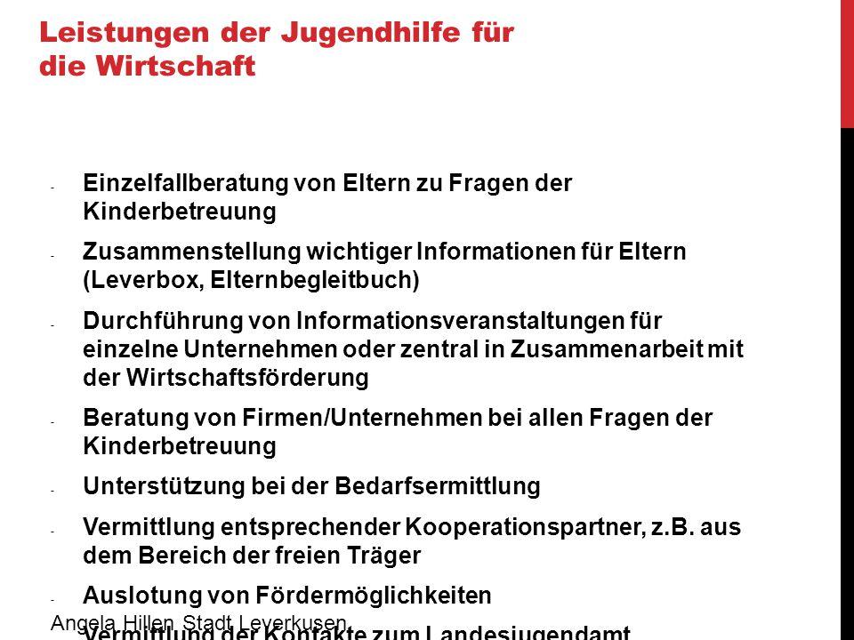 Leistungen der Jugendhilfe Angela Hillen Stadt Leverkusen - Vermittlung von qualifizierten Tagespflegepersonen - Vermittlung von anderen Elternbegleitdiensten - Vermittlung von Randstundenbetreuung - Beratung von Investoren bei der Ansiedlung von Wohnbebauung bzgl.
