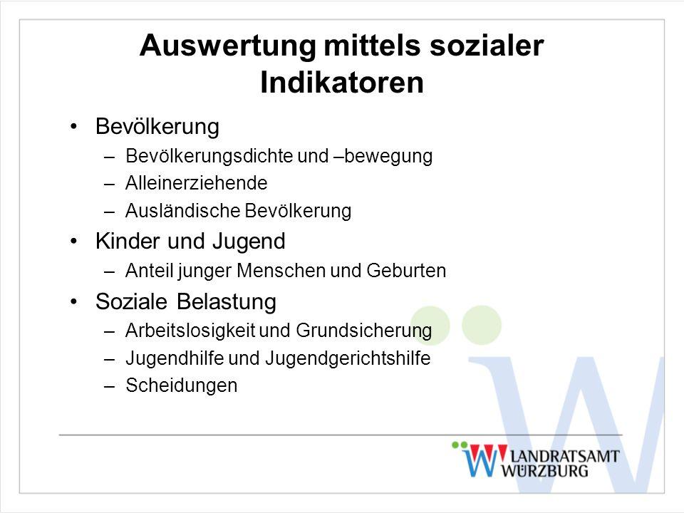 Auswertung mittels sozialer Indikatoren Bevölkerung –Bevölkerungsdichte und –bewegung –Alleinerziehende –Ausländische Bevölkerung Kinder und Jugend –A