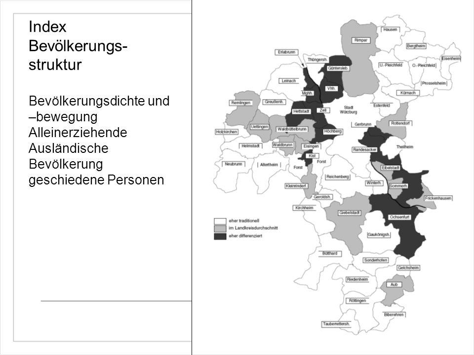 Index Bevölkerungs- struktur Bevölkerungsdichte und –bewegung Alleinerziehende Ausländische Bevölkerung geschiedene Personen
