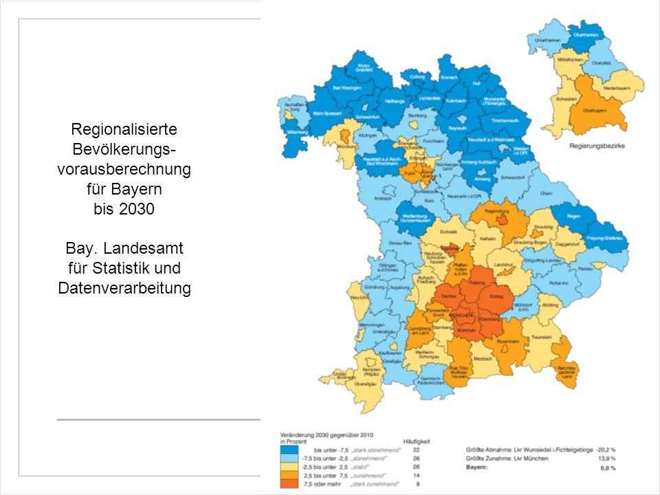 Regionalisierte Bevölkerungs- vorausberechnung für Bayern bis 2030 Bay. Landesamt für Statistik und Datenverarbeitung