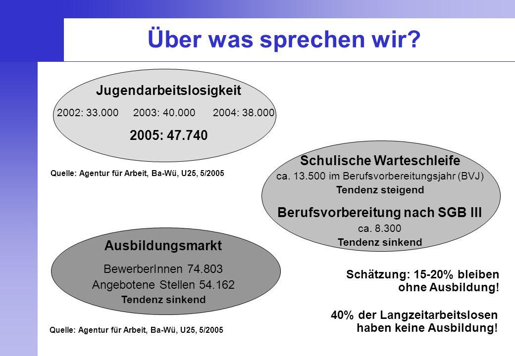 """Beate Müller-Gemmeke Kontakt: b.mueller-gemmeke@t-online.de Mobil: 0160 - 6330077 """"Was wir verbessern müssen, ist die Vernetzung und Harmonisierung der Maßnahmen im regionalen Kontext....."""