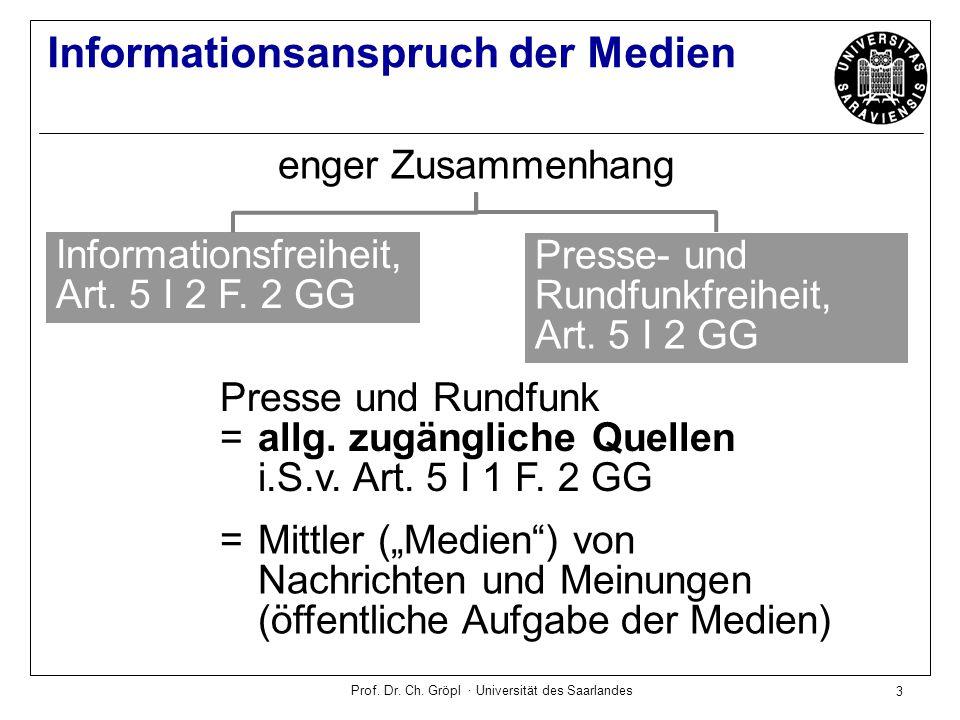 Prof.Dr. Ch. Gröpl · Universität des Saarlandes 4 Rechtsgrundlagen  nicht: Art.