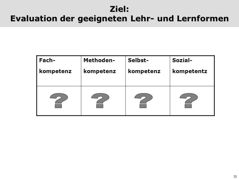 10 Ziel: Evaluation der geeigneten Lehr- und Lernformen Fach- kompetenz Methoden- kompetenz Selbst- kompetenz Sozial- kompetentz