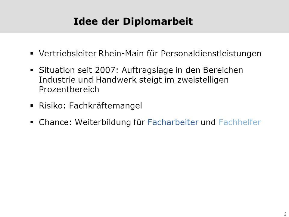2 Idee der Diplomarbeit  Vertriebsleiter Rhein-Main für Personaldienstleistungen  Situation seit 2007: Auftragslage in den Bereichen Industrie und H
