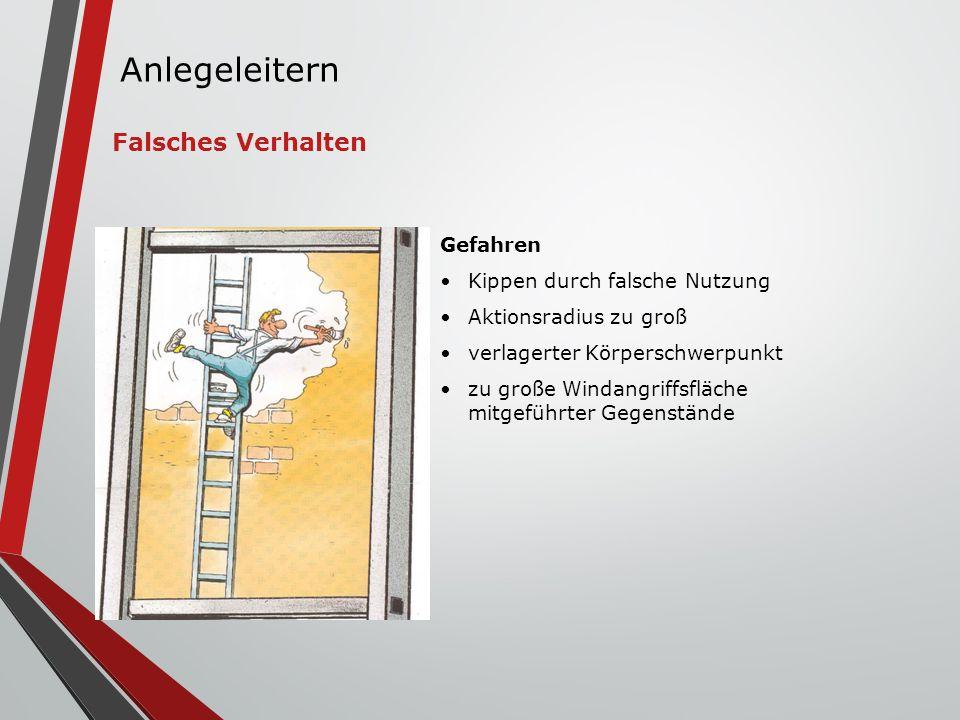 Schutzmaßnahmen Körperschwerpunkt innerhalb der Leiterholme Von frei stehenden Anlegeleitern aus Arbeiten nur unter folgenden Bedingungen durchführen: -Standplatz auf Leiter < 7 m über Aufstellfläche -Werkzeug + Material < 10 kg -Benutzung von Stoffen und Geräten mit zusätzlicher Gefahr verboten -Kippen der Leiter darf nicht durch Kraft- aufwand bei der Arbeit ausgelöst werden -beide Beine müssen auf einer Sprosse stehen -Windangriffsfläche von Gegenständen < 1 m² Richtiges Verhalten Anlegeleitern