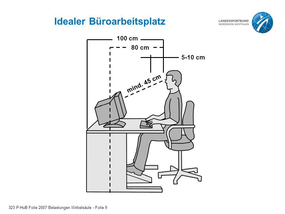 Idealer Büroarbeitsplatz 323 P-HuB Folie 2007 Belastungen Wirbelsäule - Folie 9 80 cm 100 cm 5-10 cm mind. 45 cm