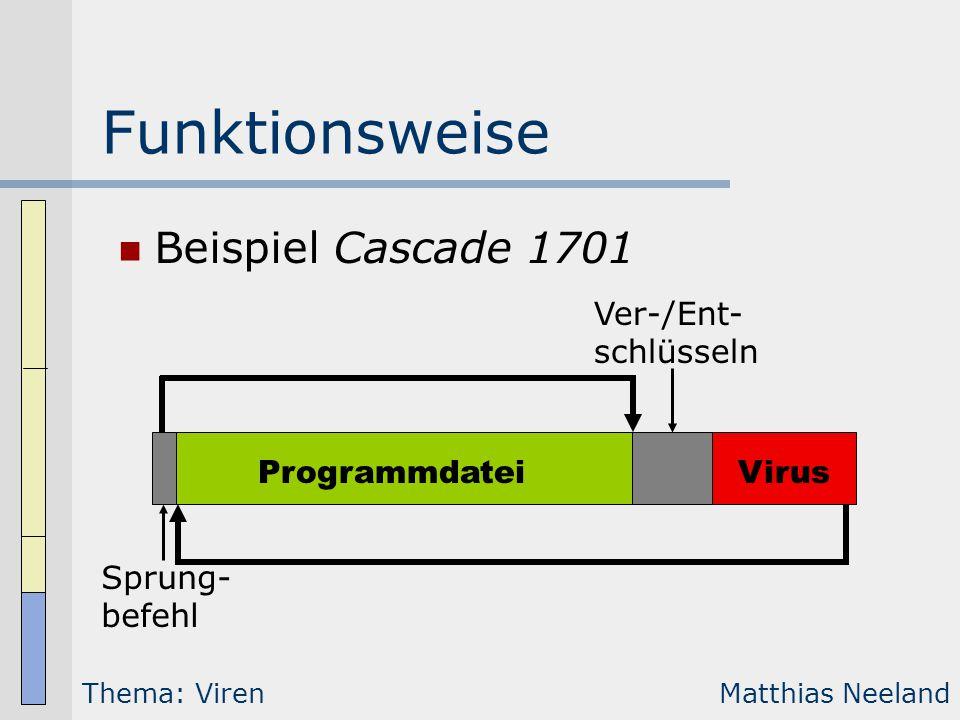 Funktionsweise Beispiel Cascade 1701 ProgrammdateiVirus Sprung- befehl Ver-/Ent- schlüsseln Thema: VirenMatthias Neeland