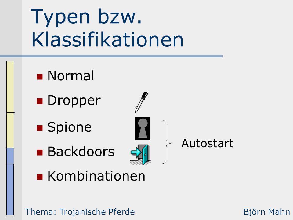 Typen bzw. Klassifikationen Normal Autostart Thema: Trojanische PferdeBjörn Mahn Kombinationen Spione Backdoors Dropper