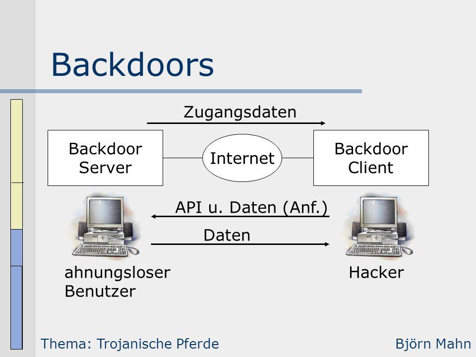 Backdoors Backdoor Server Backdoor Client Internet ahnungsloser Benutzer Hacker API u. Daten (Anf.) Daten Zugangsdaten Thema: Trojanische PferdeBjörn