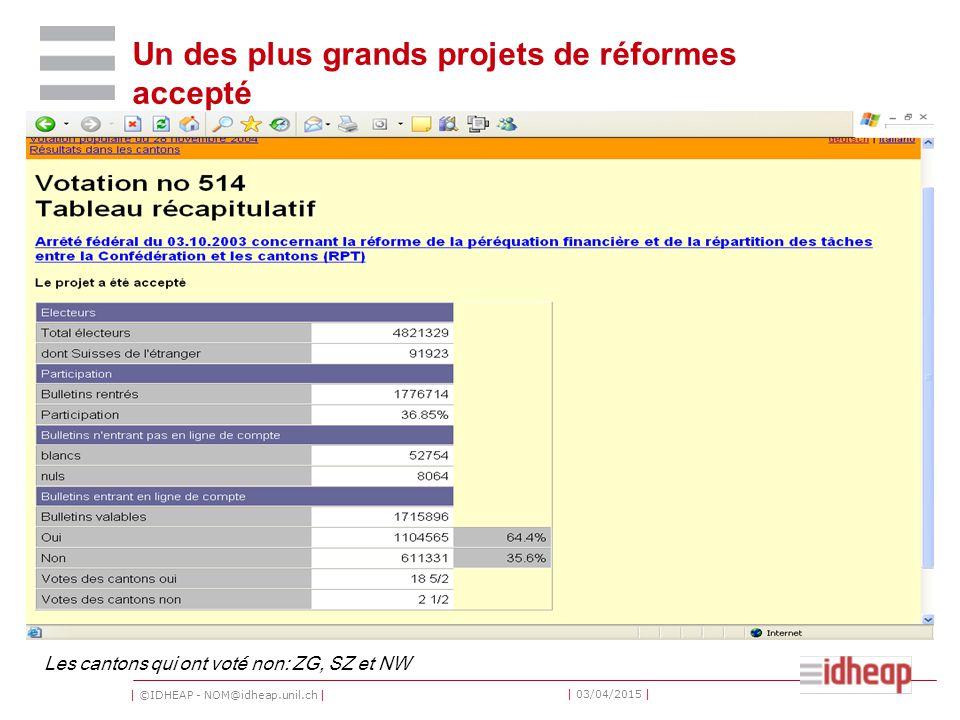 | ©IDHEAP - NOM@idheap.unil.ch | | 03/04/2015 | Un des plus grands projets de réformes accepté Les cantons qui ont voté non: ZG, SZ et NW