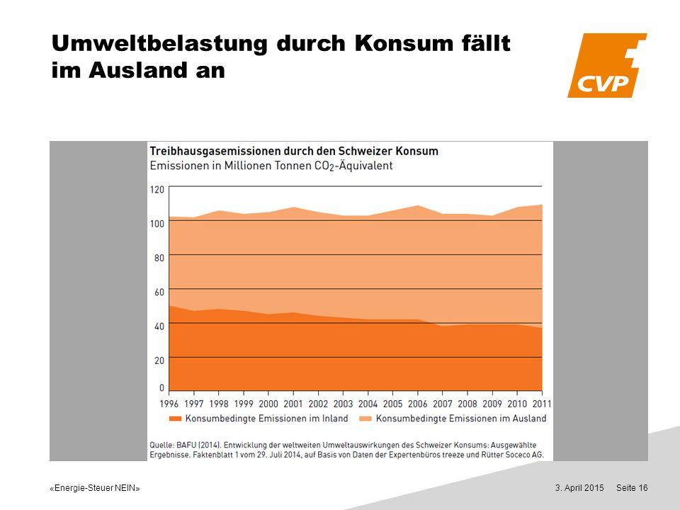 «Energie-Steuer NEIN» 3. April 2015Seite 16 Umweltbelastung durch Konsum fällt im Ausland an