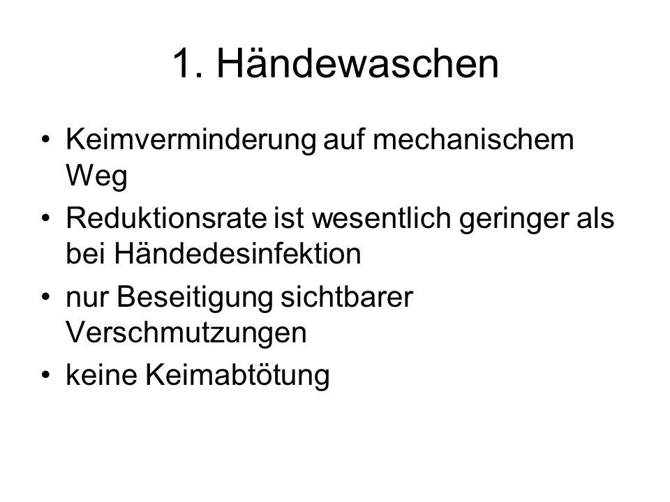 1. Händewaschen Keimverminderung auf mechanischem Weg Reduktionsrate ist wesentlich geringer als bei Händedesinfektion nur Beseitigung sichtbarer Vers