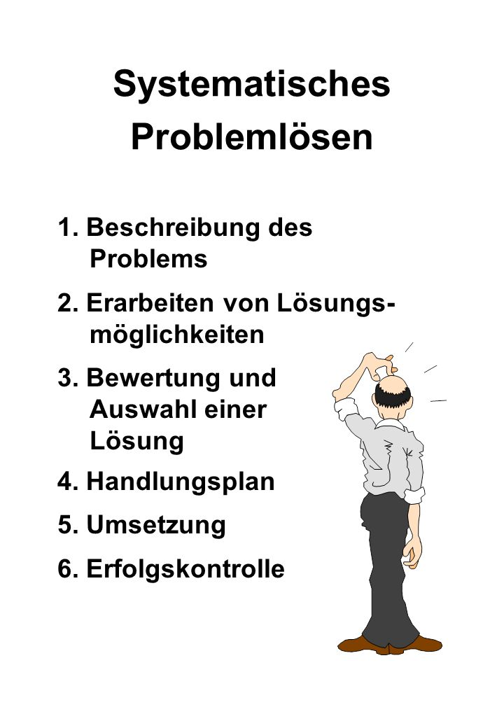 Systematisches Problemlösen 1. Beschreibung des Problems 2. Erarbeiten von Lösungs- möglichkeiten 3. Bewertung und Auswahl einer Lösung 4. Handlungspl