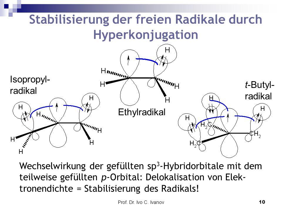 Prof. Dr. Ivo C. Ivanov10 Stabilisierung der freien Radikale durch Hyperkonjugation Ethylradikal Isopropyl- radikal t-Butyl- radikal Wechselwirkung de