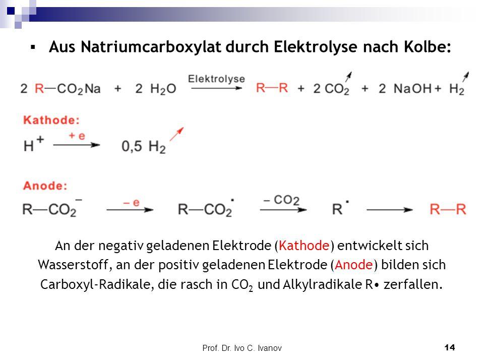 Prof. Dr. Ivo C. Ivanov14  Aus Natriumcarboxylat durch Elektrolyse nach Kolbe: An der negativ geladenen Elektrode (Kathode) entwickelt sich Wassersto