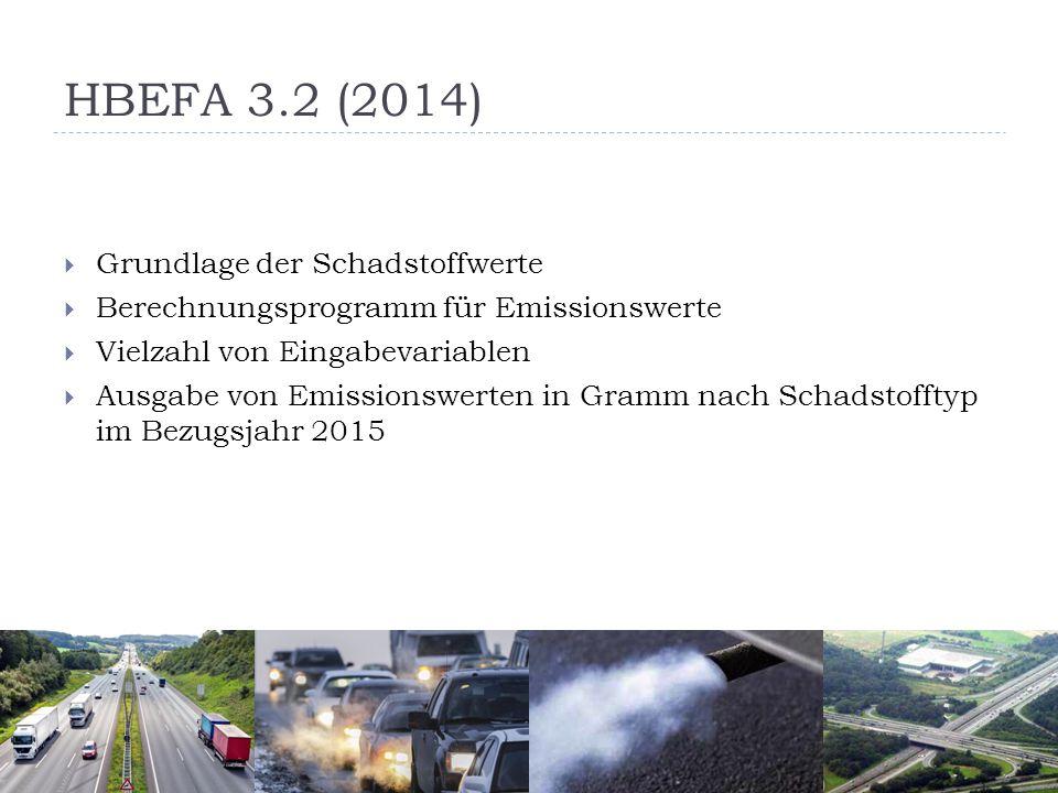 HBEFA 3.2 (2014)  Grundlage der Schadstoffwerte  Berechnungsprogramm für Emissionswerte  Vielzahl von Eingabevariablen  Ausgabe von Emissionswerten in Gramm nach Schadstofftyp im Bezugsjahr 2015