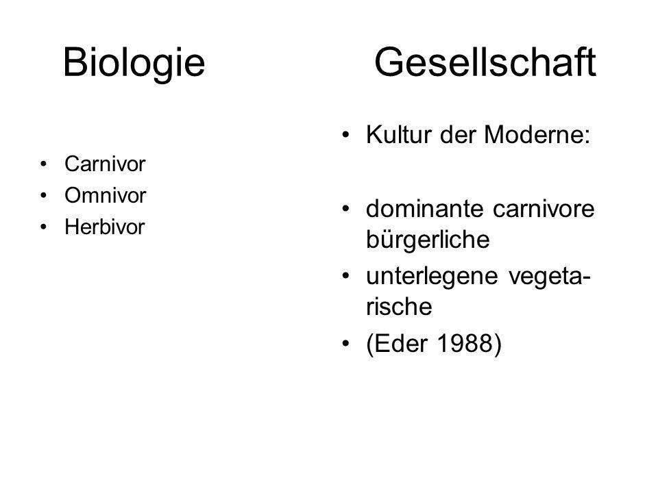 Biologie Gesellschaft Carnivor Omnivor Herbivor Kultur der Moderne: dominante carnivore bürgerliche unterlegene vegeta- rische (Eder 1988)