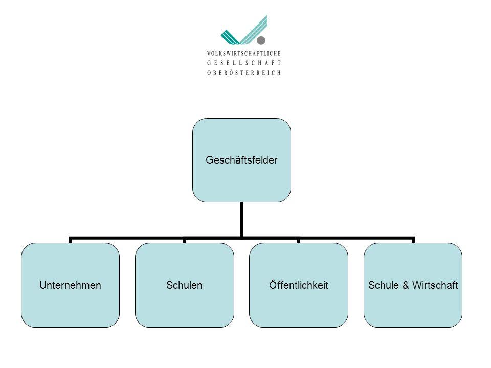 Geschäftsfelder UnternehmenSchulenÖffentlichkeit Schule & Wirtschaft