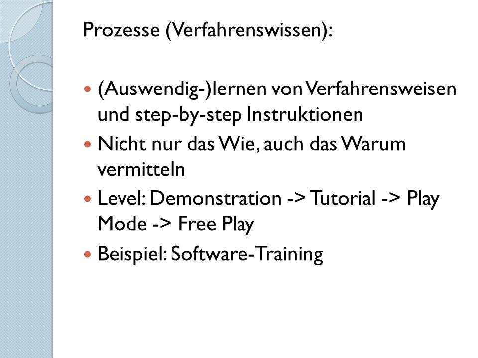 Prozesse (Verfahrenswissen): (Auswendig-)lernen von Verfahrensweisen und step-by-step Instruktionen Nicht nur das Wie, auch das Warum vermitteln Level: Demonstration -> Tutorial -> Play Mode -> Free Play Beispiel: Software-Training