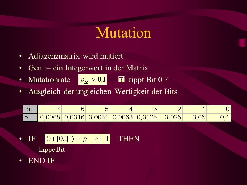 Mutation Adjazenzmatrix wird mutiert Gen := ein Integerwert in der Matrix Mutationrate  kippt Bit 0 ? Ausgleich der ungleichen Wertigkeit der Bits IF