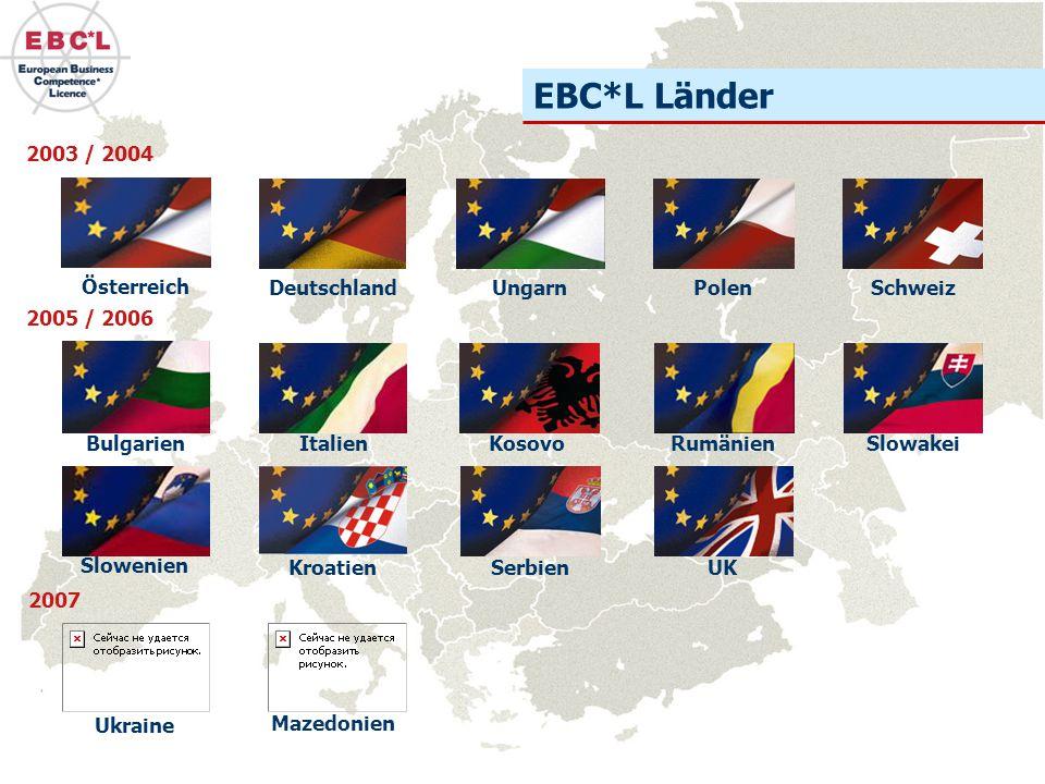 EBC*L Länder 2003 / 2004 Deutschland Österreich SchweizUngarnPolen 2007 Mazedonien Ukraine 2005 / 2006 SlowakeiItalienRumänienBulgarienKosovo UK Slowenien KroatienSerbien