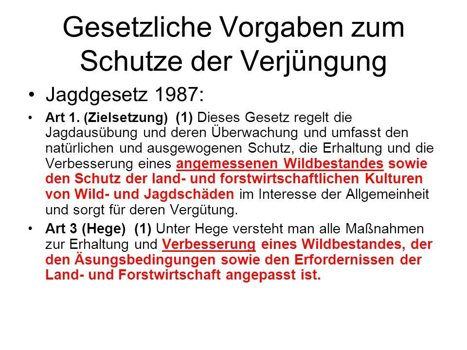 Gesetzliche Vorgaben zum Schutze der Verjüngung Jagdgesetz 1987: Art 1. (Zielsetzung) (1) Dieses Gesetz regelt die Jagdausübung und deren Überwachung